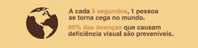 """Descrição da imagem: ilustração de um globo terrestre. Ao lado direito, o texto """"A cada 5 segundos, 1 pessoa se torna cega no mundo. 80% das doenças que causam deficiência visual são preveníveis"""""""